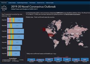 SAS Interactive Coronavirus Dashboard